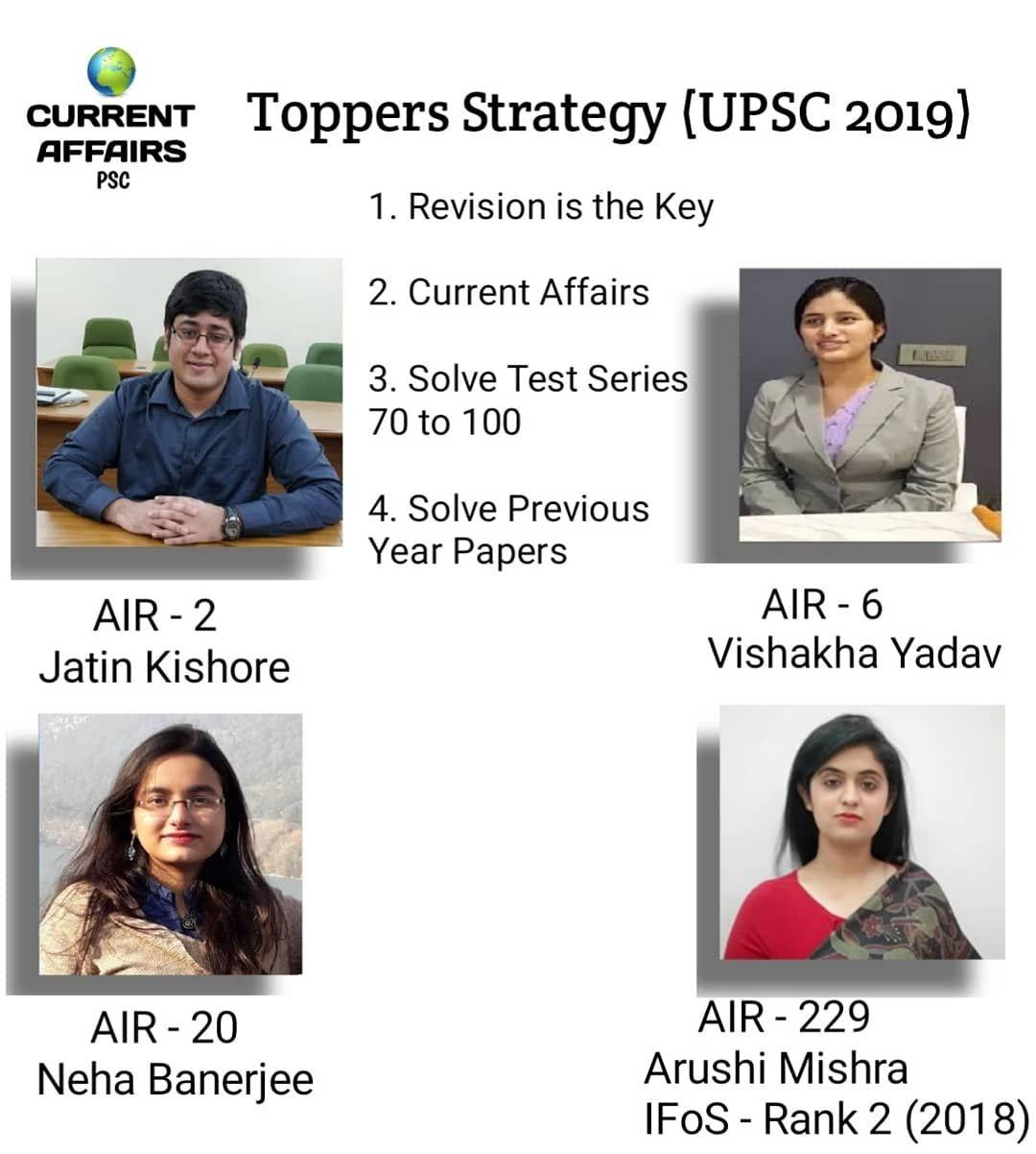 UPSC Civil Services Toppers 2020